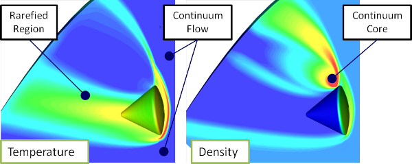 Hybrid simulation of space vehicle reentry with continuum and non-continuum flow regions using CRAFT CFD and AEGIS toolkit.