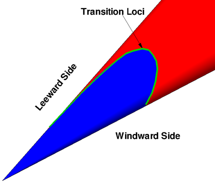 Turbulence transition modeling of a sharp cone.